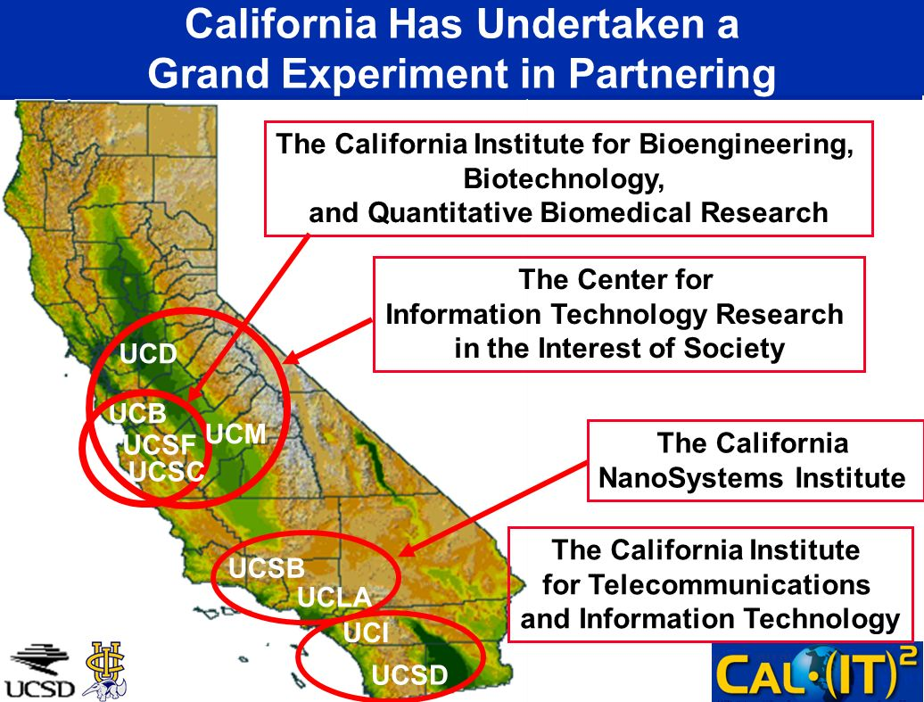 California Has Undertaken a Grand Experiment in Partnering UCSB UCLA The California NanoSystems Institute UCSF UCB The California Institute for Bioeng