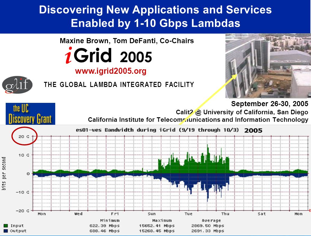 September 26-30, 2005 Calit2 @ University of California, San Diego California Institute for Telecommunications and Information Technology Discovering New Applications and Services Enabled by 1-10 Gbps Lambdas i Grid 2005 T H E G L O B A L L A M B D A I N T E G R A T E D F A C I L I T Y Maxine Brown, Tom DeFanti, Co-Chairs www.igrid2005.org 21 Countries Driving 50 Demonstrations Using 1 or 10Gbps Lightpaths Sept 2005