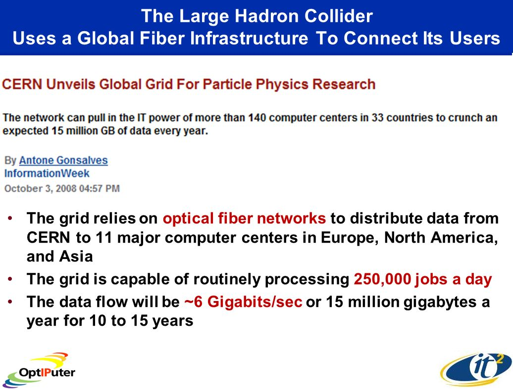 The Large Hadron Collider Uses a Global Fiber Infrastructure To Connect Its Users The grid relies on optical fiber networks to distribute data from CERN to 11 major computer centers in Europe, North America, and Asia The grid is capable of routinely processing 250,000 jobs a day The data flow will be ~6 Gigabits/sec or 15 million gigabytes a year for 10 to 15 years