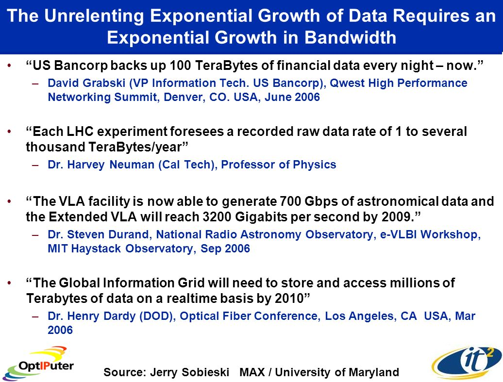 The Unrelenting Exponential Growth of Data Requires an Exponential Growth in Bandwidth US Bancorp backs up 100 TeraBytes of financial data every night – now.