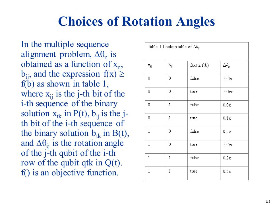 112 Choices of Rotation Angles In the multiple sequence alignment problem, ij is obtained as a function of x ij, b ij, and the expression f(x) f(b) as