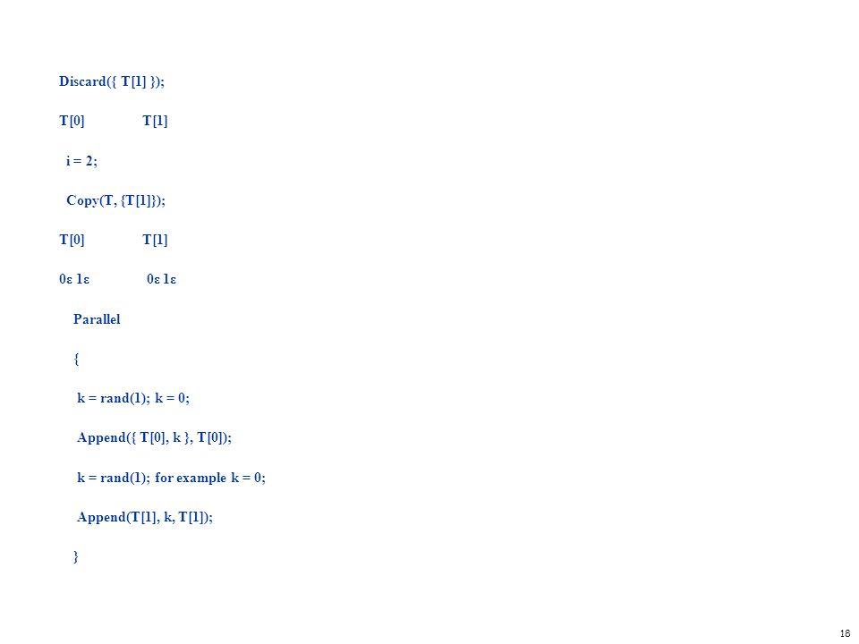 18 Discard({ T[1] }); T[0] T[1] i = 2; Copy(T, {T[1]}); T[0] T[1] 0ε 1ε Parallel { k = rand(1); k = 0; Append({ T[0], k }, T[0]); k = rand(1); for exa