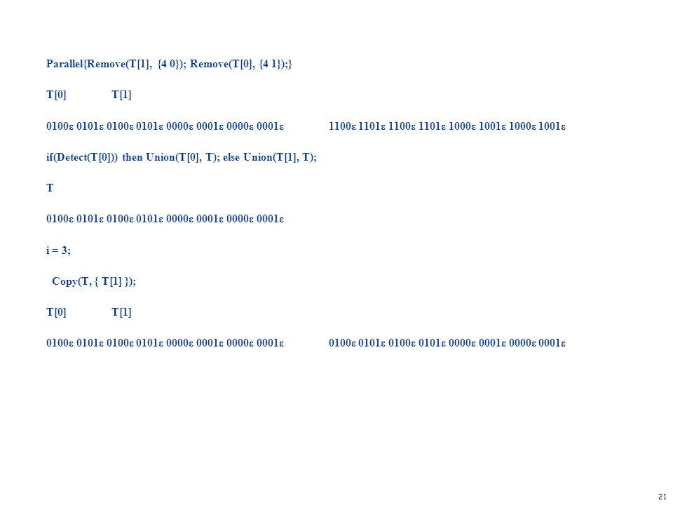 21 Parallel{Remove(T[1], {4 0}); Remove(T[0], {4 1});} T[0] T[1] 0100ε 0101ε 0100ε 0101ε 0000ε 0001ε 0000ε 0001ε 1100ε 1101ε 1100ε 1101ε 1000ε 1001ε 1