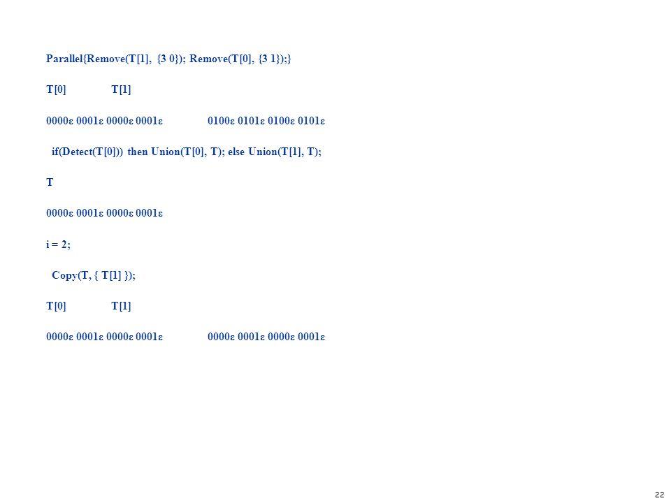 22 Parallel{Remove(T[1], {3 0}); Remove(T[0], {3 1});} T[0] T[1] 0000ε 0001ε 0000ε 0001ε 0100ε 0101ε 0100ε 0101ε if(Detect(T[0])) then Union(T[0], T);