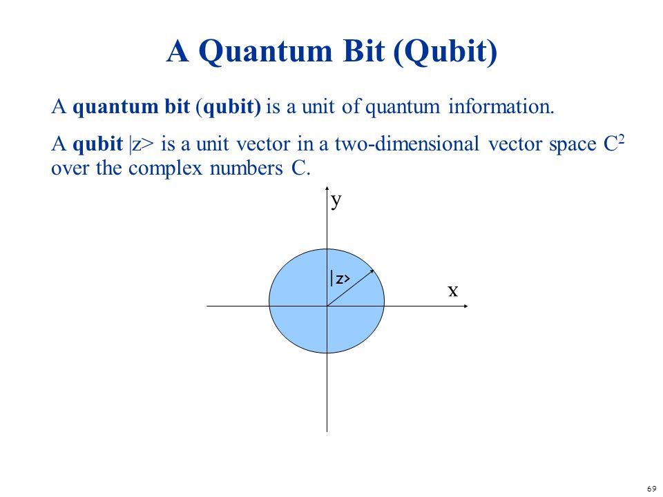 69 A Quantum Bit (Qubit) A quantum bit (qubit) is a unit of quantum information. A qubit |z> is a unit vector in a two-dimensional vector space C 2 ov
