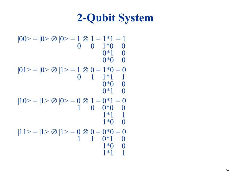 74 2-Qubit System |00> = |0> |0> = 1 1 = 1*1 = 1 0 0 1*0 0 0*1 0 0*0 0 |01> = |0> |1> = 1 0 = 1*0 = 0 0 1 1*1 1 0*0 0 0*1 0 |10> = |1> |0> = 0 1 = 0*1