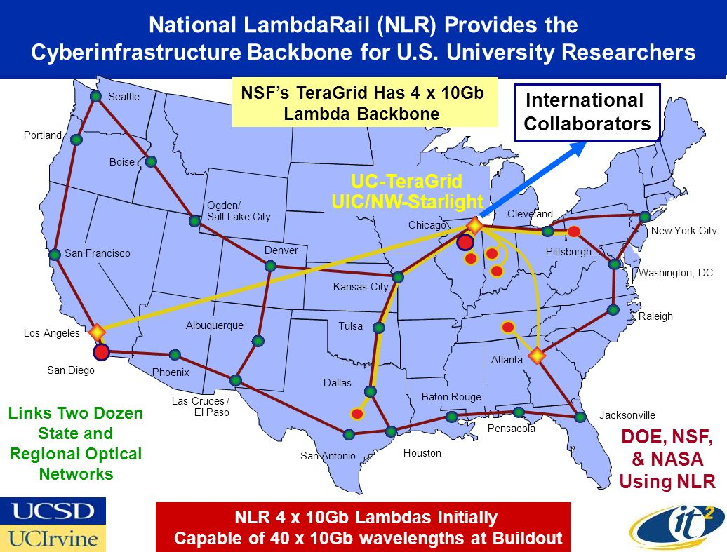 San Francisco Pittsburgh Cleveland National LambdaRail (NLR) Provides the Cyberinfrastructure Backbone for U.S. University Researchers San Diego Los A