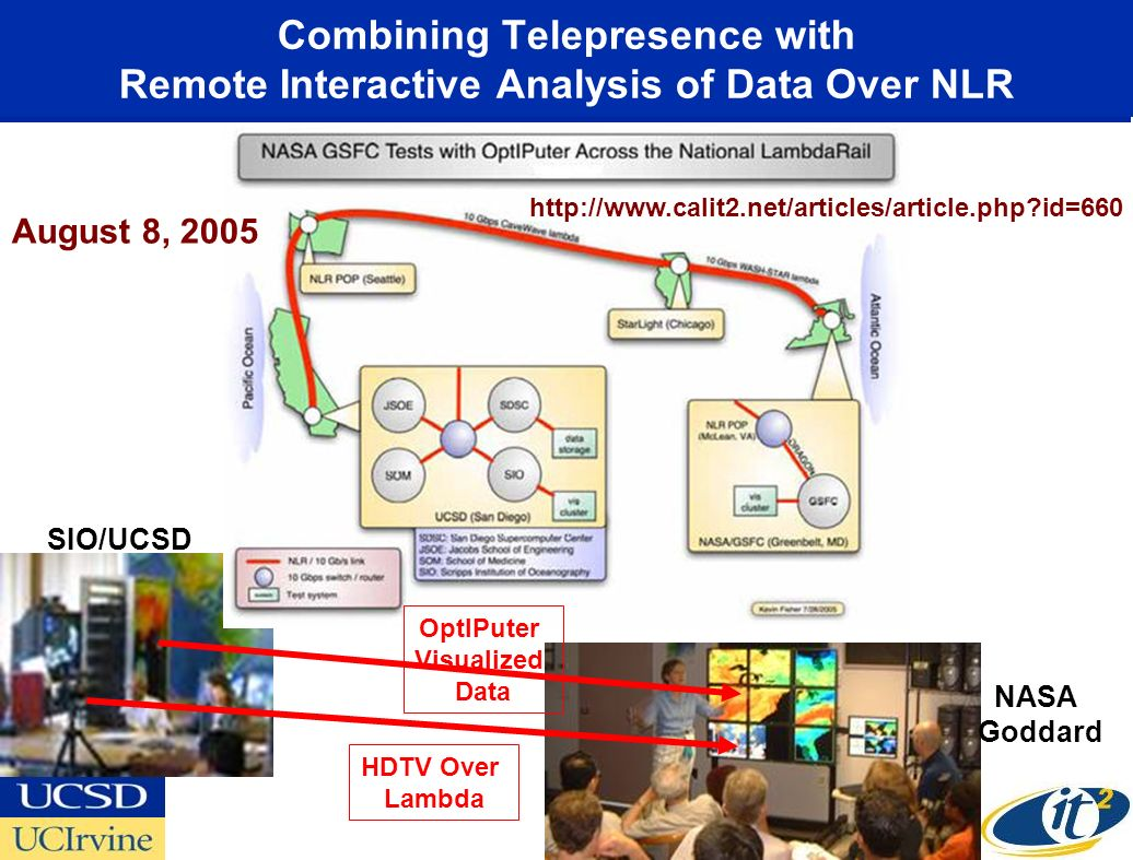 Combining Telepresence with Remote Interactive Analysis of Data Over NLR HDTV Over Lambda OptIPuter Visualized Data SIO/UCSD NASA Goddard http://www.calit2.net/articles/article.php id=660 August 8, 2005