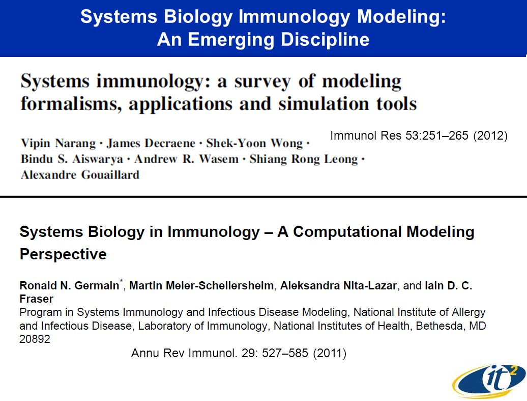 Systems Biology Immunology Modeling: An Emerging Discipline Immunol Res 53:251–265 (2012) Annu Rev Immunol.