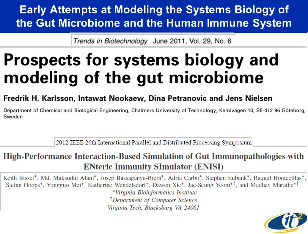 Early Attempts at Modeling the Systems Biology of the Gut Microbiome and the Human Immune System