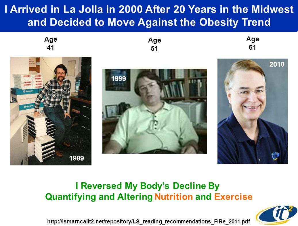 By Measuring the State of My Body and Tuning It Using Nutrition and Exercise, I Became Healthier 2000 Age 41 2010 Age 61 1999 1989 Age 51 1999 I Arrived in La Jolla in 2000 After 20 Years in the Midwest and Decided to Move Against the Obesity Trend I Reversed My Bodys Decline By Quantifying and Altering Nutrition and Exercise http://lsmarr.calit2.net/repository/LS_reading_recommendations_FiRe_2011.pdf
