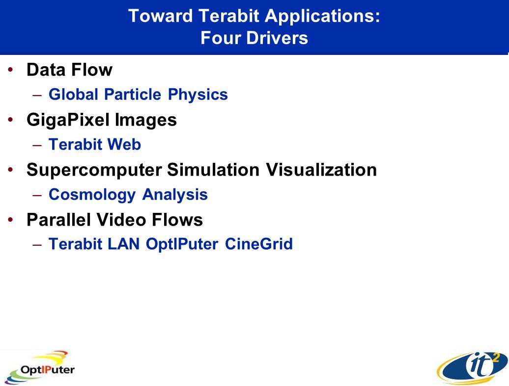 Building a Terabit LAN at Calit2