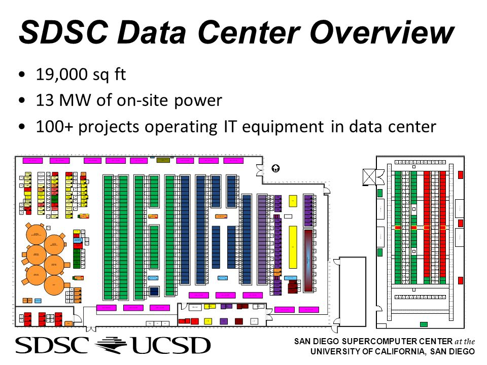 SAN DIEGO SUPERCOMPUTER CENTER at the UNIVERSITY OF CALIFORNIA, SAN DIEGO SDSC Data Center Overview 19,000 sq ft 13 MW of on-site power 100+ projects operating IT equipment in data center