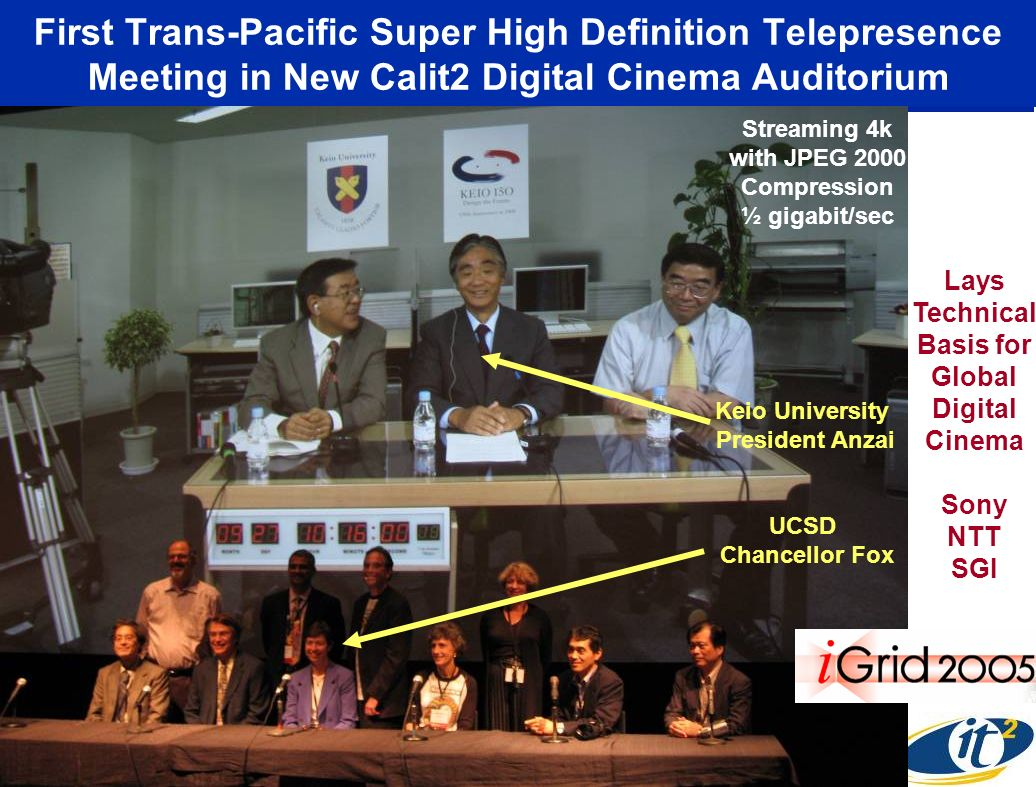 First Trans-Pacific Super High Definition Telepresence Meeting in New Calit2 Digital Cinema Auditorium Keio University President Anzai UCSD Chancellor Fox Lays Technical Basis for Global Digital Cinema Sony NTT SGI Streaming 4k with JPEG 2000 Compression ½ gigabit/sec