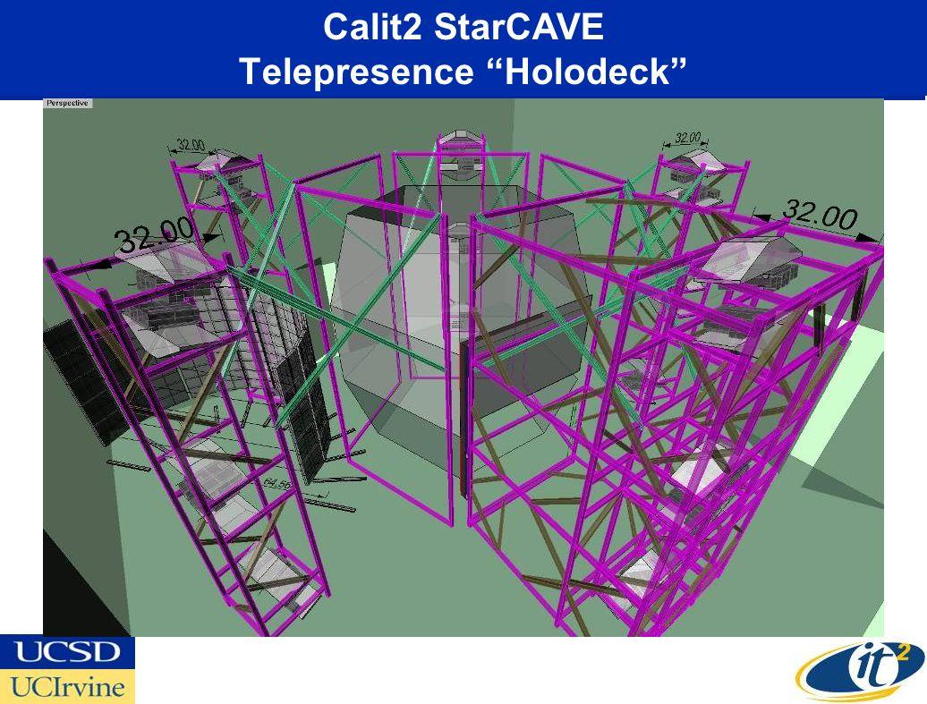 Calit2 StarCAVE Telepresence Holodeck