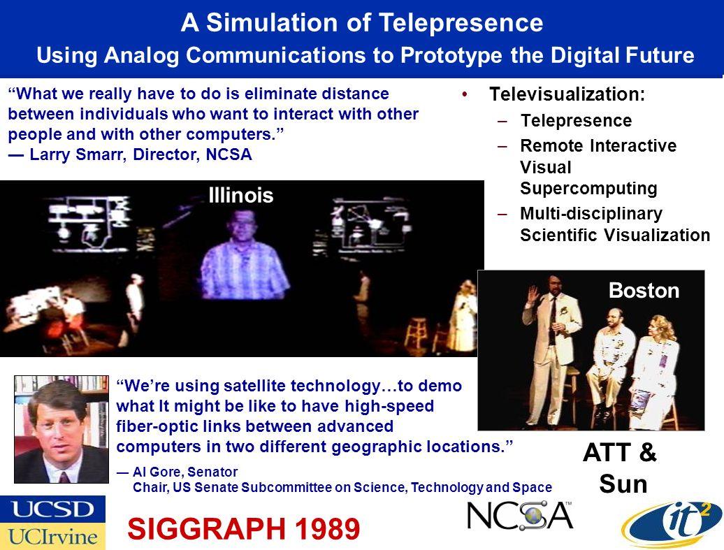Televisualization: –Telepresence –Remote Interactive Visual Supercomputing –Multi-disciplinary Scientific Visualization A Simulation of Telepresence U