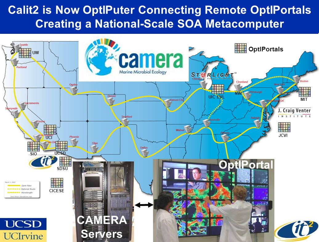 NW! CICESE UW JCVI MIT SIO UCSD SDSU UIC EVL UCI OptIPortals OptIPortal Calit2 is Now OptIPuter Connecting Remote OptIPortals Creating a National-Scal