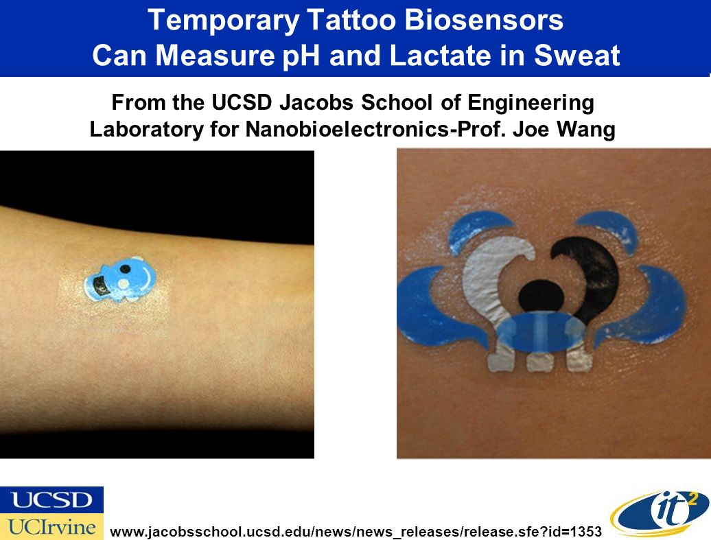 Temporary Tattoo Biosensors Can Measure pH and Lactate in Sweat www.jacobsschool.ucsd.edu/news/news_releases/release.sfe id=1353 From the UCSD Jacobs School of Engineering Laboratory for Nanobioelectronics-Prof.