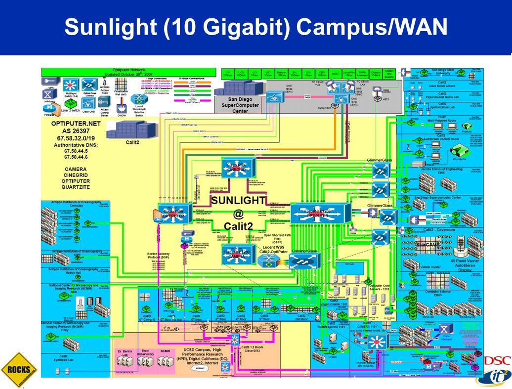 Sunlight (10 Gigabit) Campus/WAN