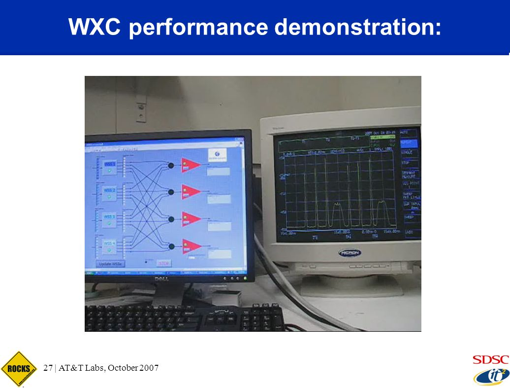 27 | AT&T Labs, October 2007 WXC performance demonstration: