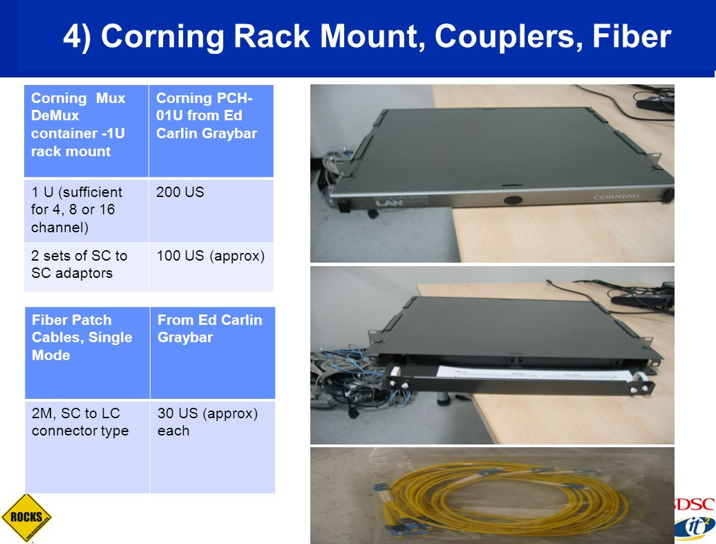 Corning Mux DeMux container -1U rack mount Corning PCH- 01U from Ed Carlin Graybar 1 U (sufficient for 4, 8 or 16 channel) 200 US 2 sets of SC to SC a