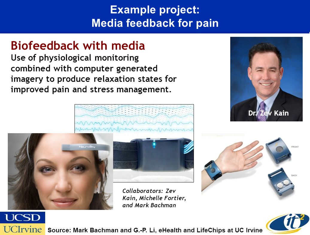 Biofeedback with media Use of physiological monitoring combined with computer generated imagery to produce relaxation states for improved pain and stress management.