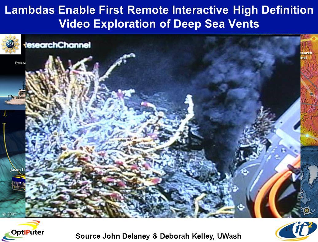 15 Lambdas Enable First Remote Interactive High Definition Video Exploration of Deep Sea Vents Source John Delaney & Deborah Kelley, UWash Canadian-U.S.