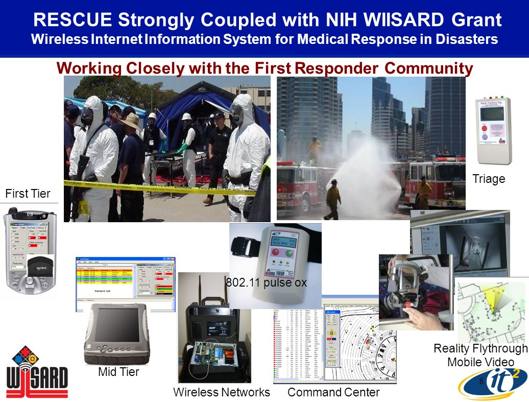8 RESCUE Strongly Coupled with NIH WIISARD Grant Wireless Internet Information System for Medical Response in Disasters First Tier Mid Tier Wireless Networks Triage Command Center Reality Flythrough Mobile Video 802.11 pulse ox Working Closely with the First Responder Community