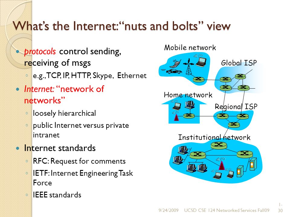 UCSD CSE 124 Networked Services Fall09 1- 30 Whats the Internet: nuts and bolts view protocols control sending, receiving of msgs e.g., TCP, IP, HTTP,