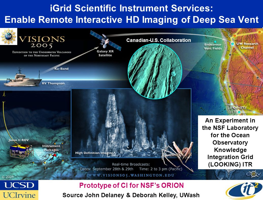 iGrid Scientific Instrument Services: Enable Remote Interactive HD Imaging of Deep Sea Vent Source John Delaney & Deborah Kelley, UWash Canadian-U.S.