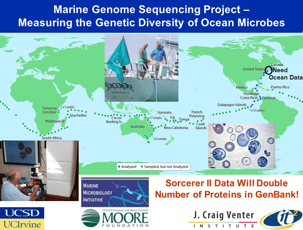 Marine Genome Sequencing Project – Measuring the Genetic Diversity of Ocean Microbes Sorcerer II Data Will Double Number of Proteins in GenBank.