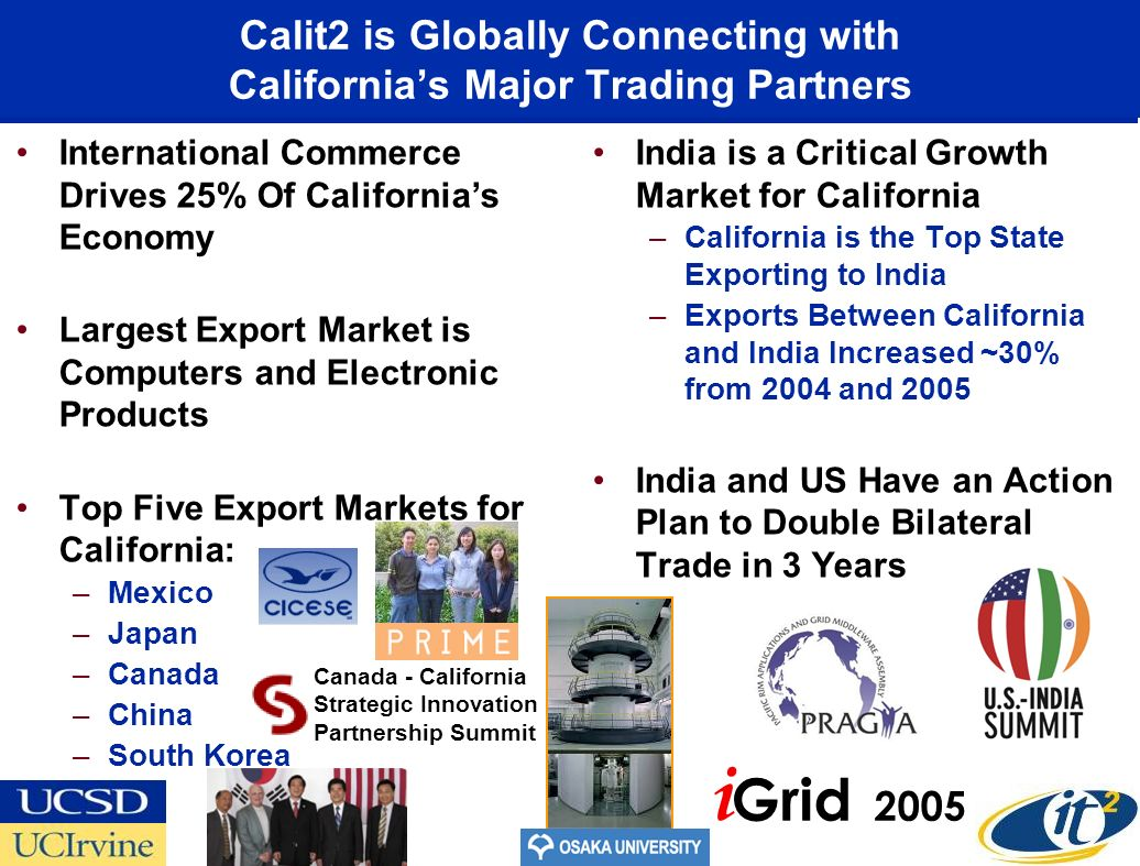 Calit2 is Globally Connecting with Californias Major Trading Partners International Commerce Drives 25% Of Californias Economy Largest Export Market is Computers and Electronic Products Top Five Export Markets for California: –Mexico –Japan –Canada –China –South Korea India is a Critical Growth Market for California –California is the Top State Exporting to India –Exports Between California and India Increased ~30% from 2004 and 2005 India and US Have an Action Plan to Double Bilateral Trade in 3 Years i Grid 2005 Canada - California Strategic Innovation Partnership Summit