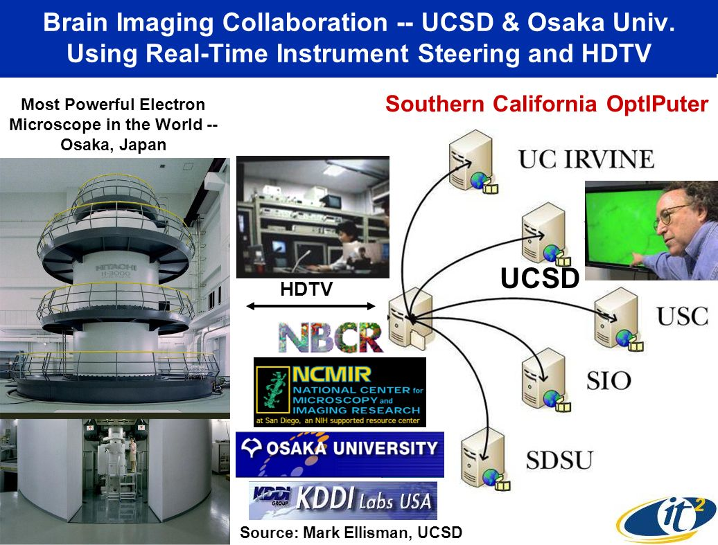 Brain Imaging Collaboration -- UCSD & Osaka Univ.