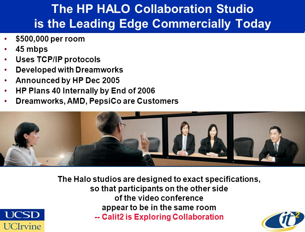 The HP HALO Collaboration Studio is the Leading Edge Commercially Today $500,000 per room 45 mbps Uses TCP/IP protocols Developed with Dreamworks Announced by HP Dec 2005 HP Plans 40 Internally by End of 2006 Dreamworks, AMD, PepsiCo are Customers The Halo studios are designed to exact specifications, so that participants on the other side of the video conference appear to be in the same room -- Calit2 is Exploring Collaboration