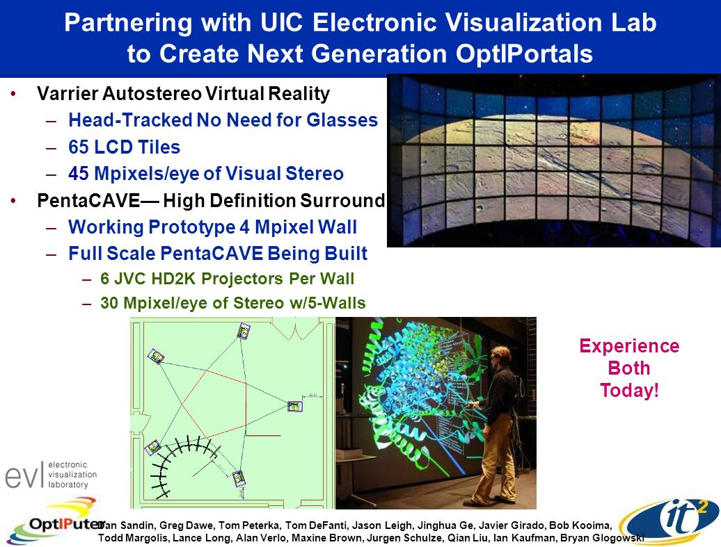 Partnering with UIC Electronic Visualization Lab to Create Next Generation OptIPortals Varrier Autostereo Virtual Reality –Head-Tracked No Need for Gl