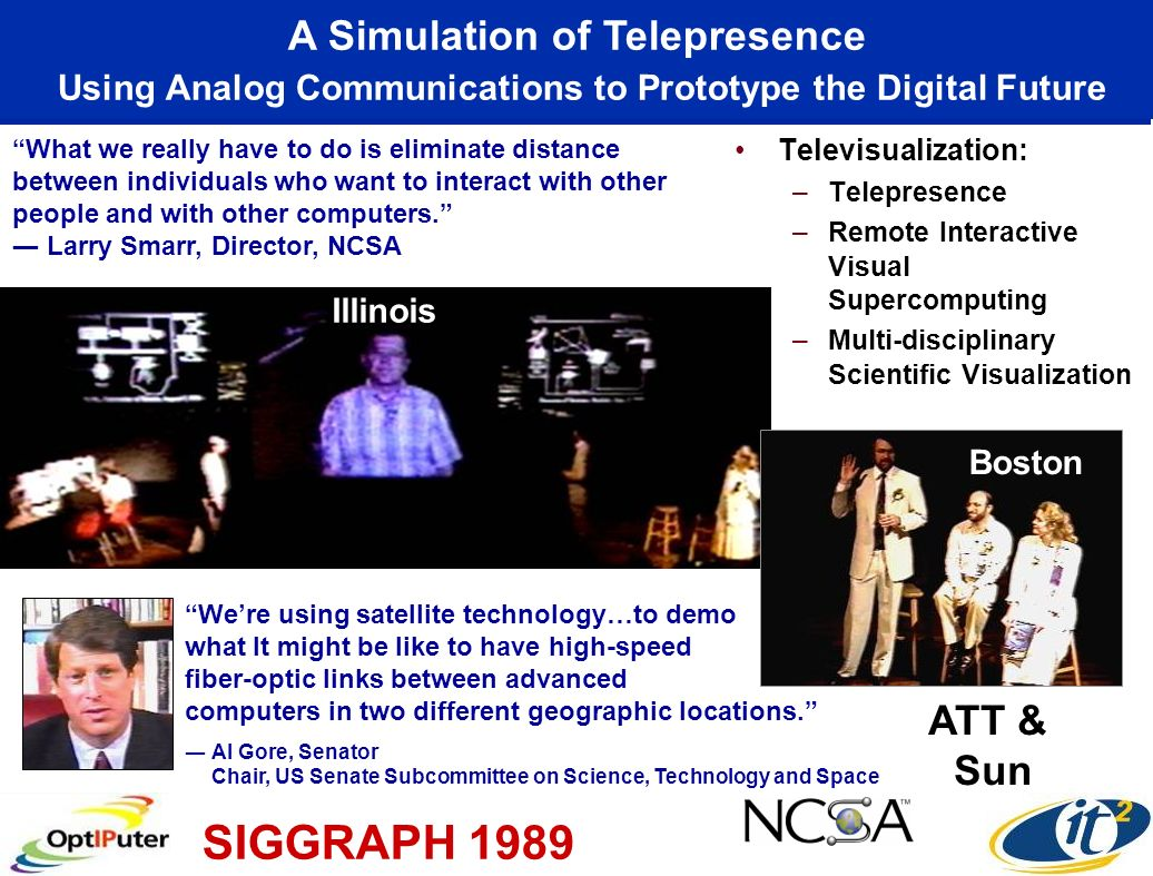 Televisualization: –Telepresence –Remote Interactive Visual Supercomputing –Multi-disciplinary Scientific Visualization A Simulation of Telepresence Using Analog Communications to Prototype the Digital Future Were using satellite technology…to demo what It might be like to have high-speed fiber-optic links between advanced computers in two different geographic locations.