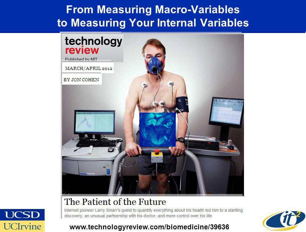 From Measuring Macro-Variables to Measuring Your Internal Variables www.technologyreview.com/biomedicine/39636