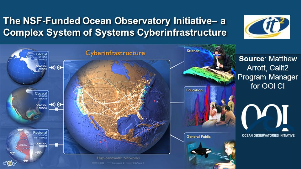 The NSF-Funded Ocean Observatory Initiative– a Complex System of Systems Cyberinfrastructure Source: Matthew Arrott, Calit2 Program Manager for OOI CI