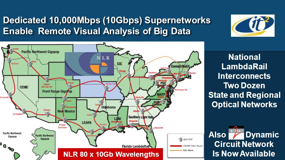 Dedicated 10,000Mbps (10Gbps) Supernetworks Enable Remote Visual Analysis of Big Data NLR 80 x 10Gb Wavelengths National LambdaRail Interconnects Two Dozen State and Regional Optical Networks Also Dynamic Circuit Network Is Now Available