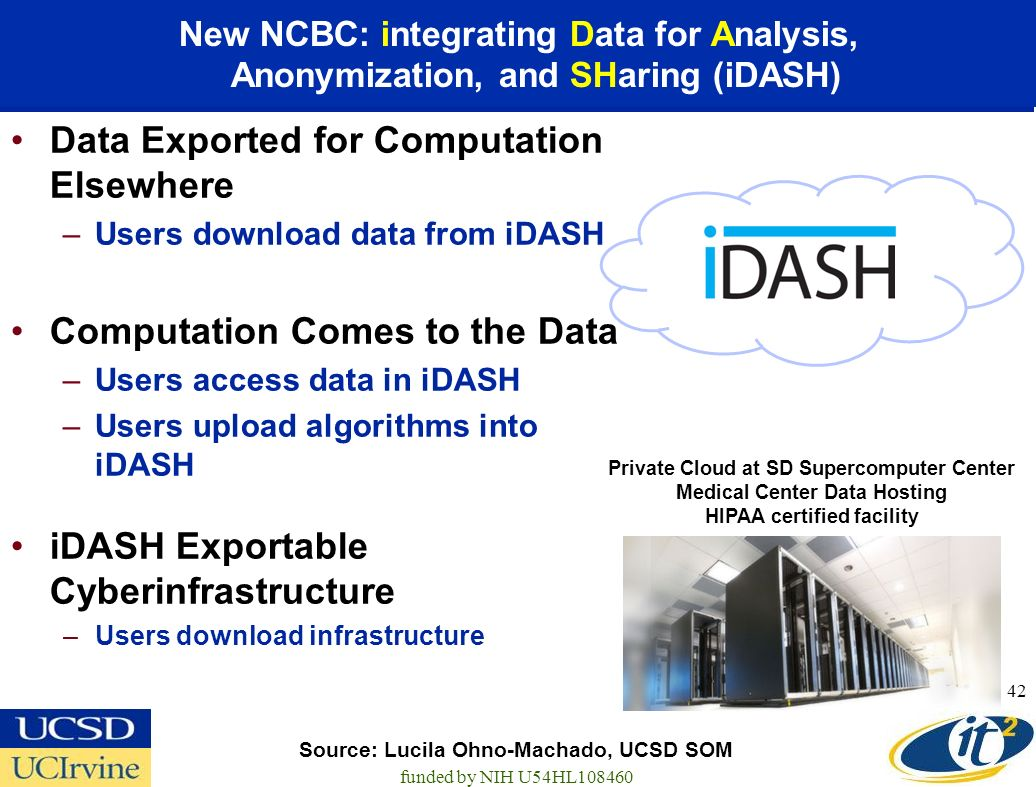 New NCBC: integrating Data for Analysis, Anonymization, and SHaring (iDASH) funded by NIH U54HL108460 42 Data Exported for Computation Elsewhere –Users download data from iDASH Computation Comes to the Data –Users access data in iDASH –Users upload algorithms into iDASH iDASH Exportable Cyberinfrastructure –Users download infrastructure – Private Cloud at SD Supercomputer Center Medical Center Data Hosting HIPAA certified facility Source: Lucila Ohno-Machado, UCSD SOM