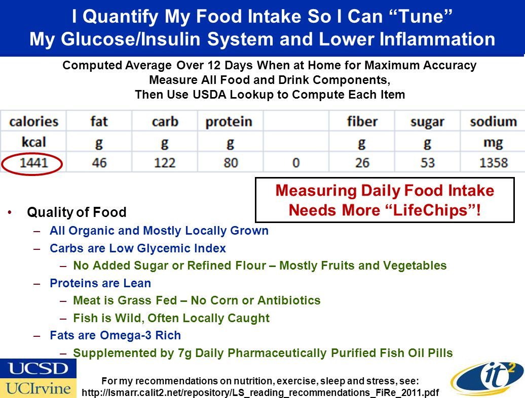 I Quantify My Food Intake So I Can Tune My Glucose/Insulin System and Lower Inflammation Quality of Food –All Organic and Mostly Locally Grown –Carbs are Low Glycemic Index –No Added Sugar or Refined Flour – Mostly Fruits and Vegetables –Proteins are Lean –Meat is Grass Fed – No Corn or Antibiotics –Fish is Wild, Often Locally Caught –Fats are Omega-3 Rich –Supplemented by 7g Daily Pharmaceutically Purified Fish Oil Pills Computed Average Over 12 Days When at Home for Maximum Accuracy Measure All Food and Drink Components, Then Use USDA Lookup to Compute Each Item Measuring Daily Food Intake Needs More LifeChips.