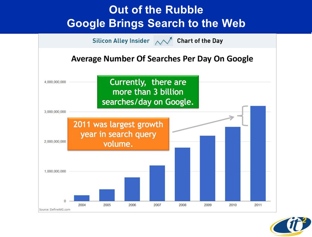 Out of the Rubble Google Brings Search to the Web