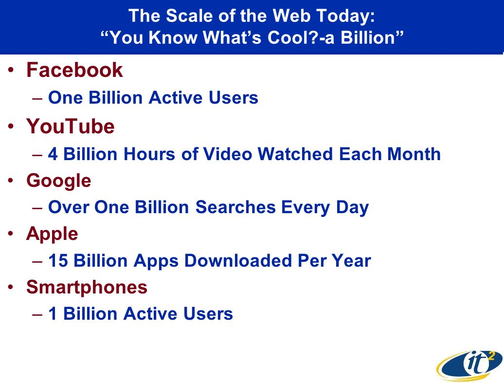 The Scale of the Web Today: You Know Whats Cool -a Billion Facebook –One Billion Active Users YouTube –4 Billion Hours of Video Watched Each Month Google –Over One Billion Searches Every Day Apple –15 Billion Apps Downloaded Per Year Smartphones –1 Billion Active Users