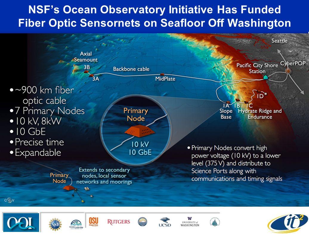 NSFs Ocean Observatory Initiative Has Funded Fiber Optic Sensornets on Seafloor Off Washington