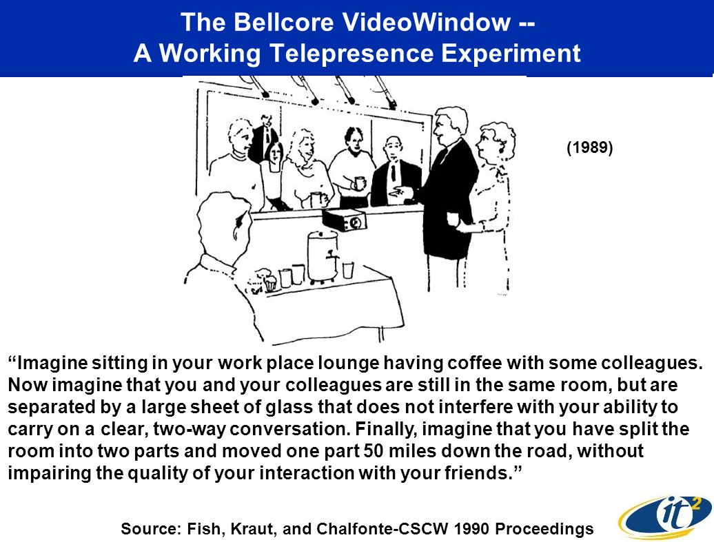 The Bellcore VideoWindow -- A Working Telepresence Experiment Imagine sitting in your work place lounge having coffee with some colleagues.