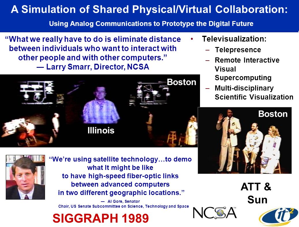 Televisualization: –Telepresence –Remote Interactive Visual Supercomputing –Multi-disciplinary Scientific Visualization A Simulation of Shared Physical/Virtual Collaboration: Using Analog Communications to Prototype the Digital Future Were using satellite technology…to demo what It might be like to have high-speed fiber-optic links between advanced computers in two different geographic locations.