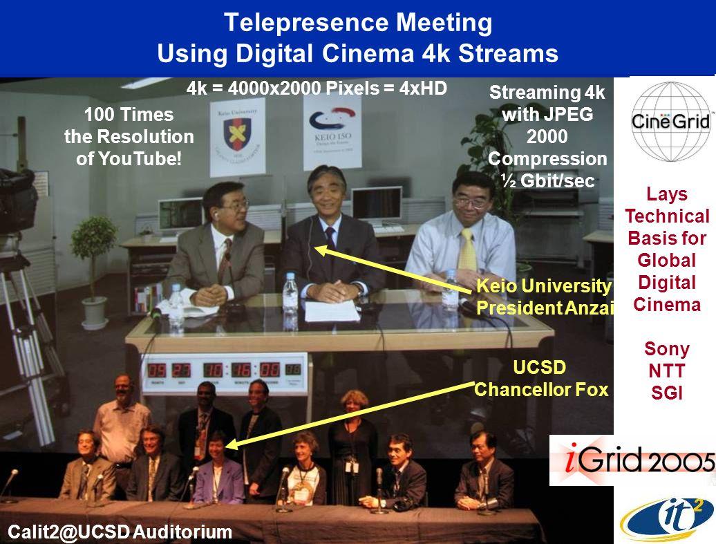 Telepresence Meeting Using Digital Cinema 4k Streams Keio University President Anzai UCSD Chancellor Fox Lays Technical Basis for Global Digital Cinema Sony NTT SGI Streaming 4k with JPEG 2000 Compression ½ Gbit/sec 100 Times the Resolution of YouTube.
