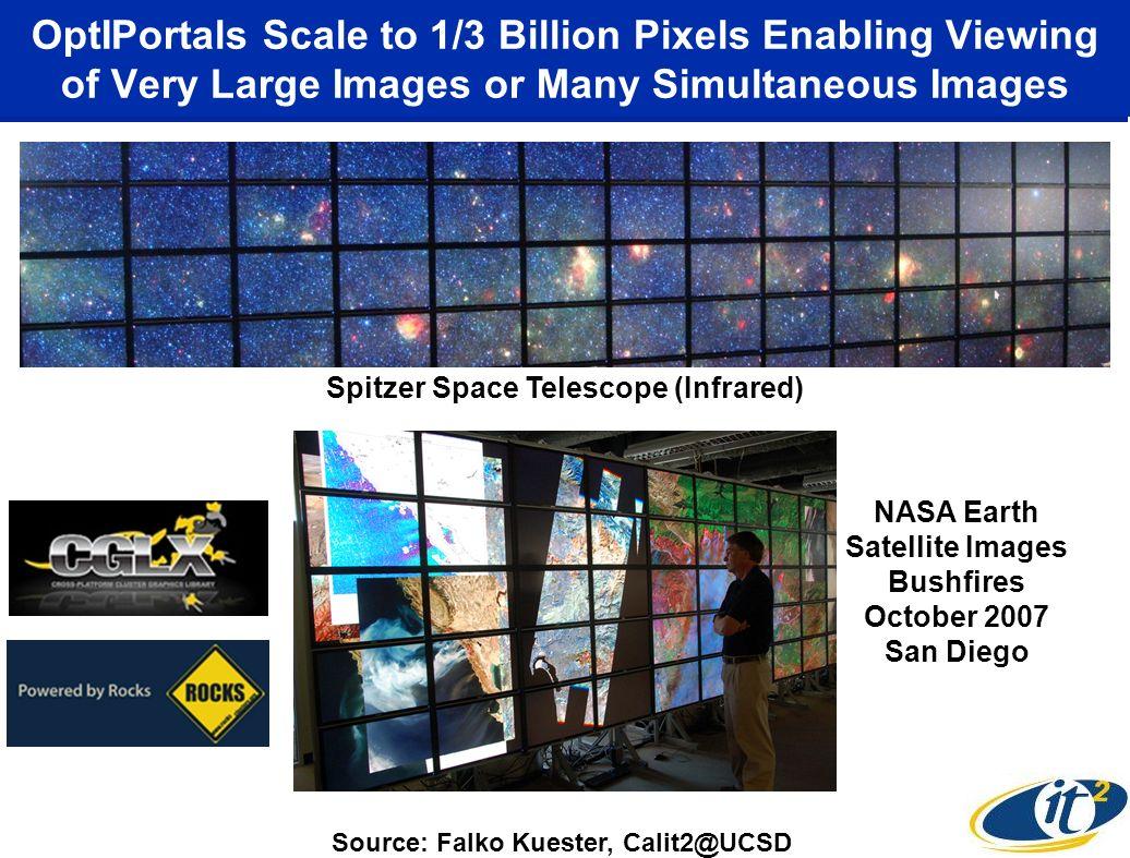 the AESOP Nearly Seamless OptIPortal Source: Tom DeFanti, Calit2@UCSD; 46 NEC Ultra-Narrow Bezel 720p LCD Monitors