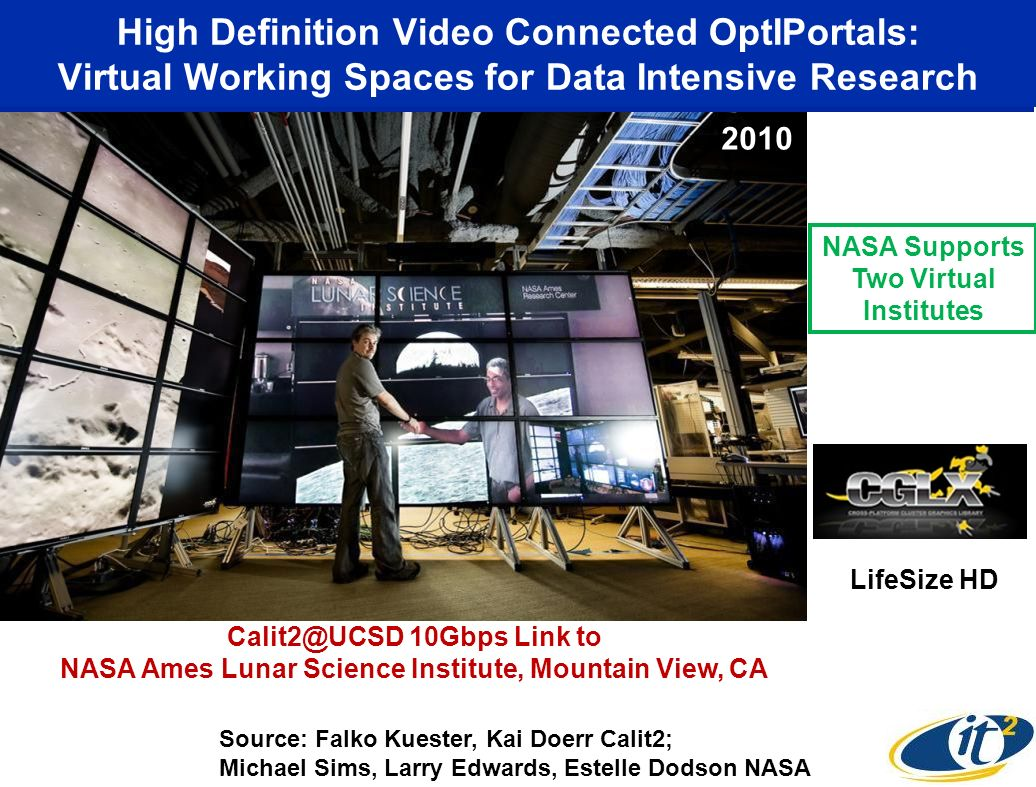 High Definition Video Connected OptIPortals: Virtual Working Spaces for Data Intensive Research Source: Falko Kuester, Kai Doerr Calit2; Michael Sims, Larry Edwards, Estelle Dodson NASA Calit2@UCSD 10Gbps Link to NASA Ames Lunar Science Institute, Mountain View, CA NASA Supports Two Virtual Institutes LifeSize HD 2010