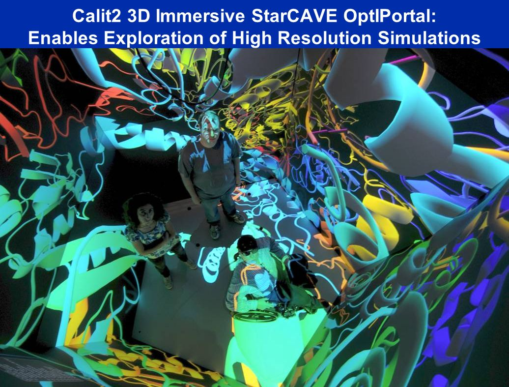 Calit2 3D Immersive StarCAVE OptIPortal: Enables Exploration of High Resolution Simulations Cluster with 30 Nvidia 5600 cards-60 GB Texture Memory Source: Tom DeFanti, Greg Dawe, Calit2 Connected at 50 Gb/s to Quartzite 30 HD Projectors.